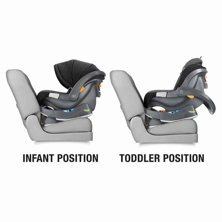 Chicco Fit2 Infant car seat specifications 2