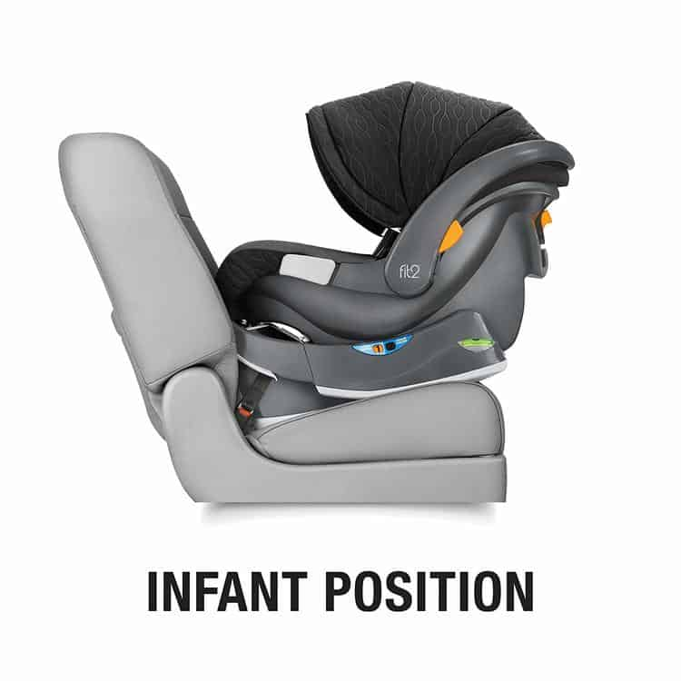 Chicco Fit2 Infant car seat specifications