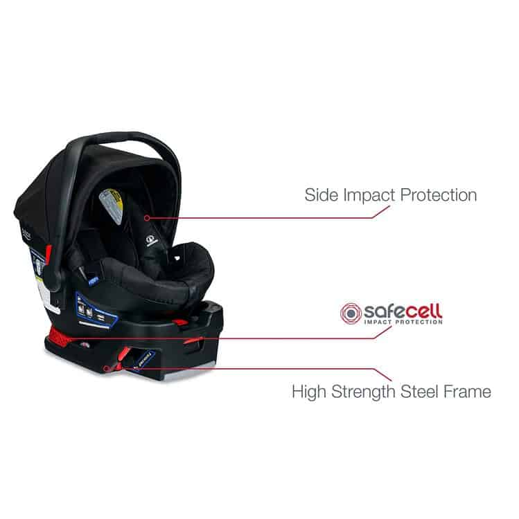 Britax B-Lively Travel System with B-Safe 35 Infant Car Seat features 2