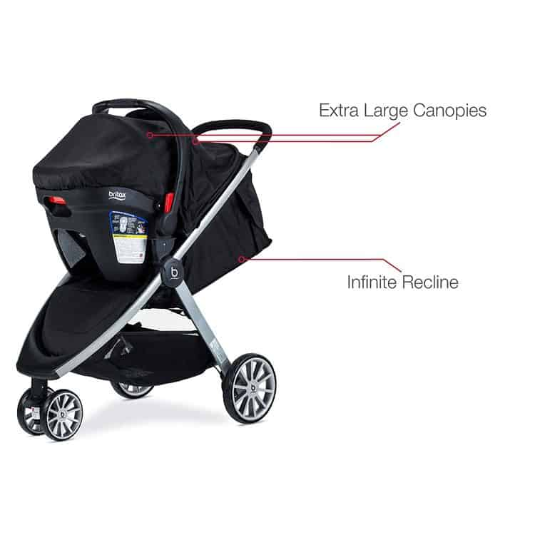 Britax B-Lively Travel System with B-Safe 35 Infant Car Seat features 3