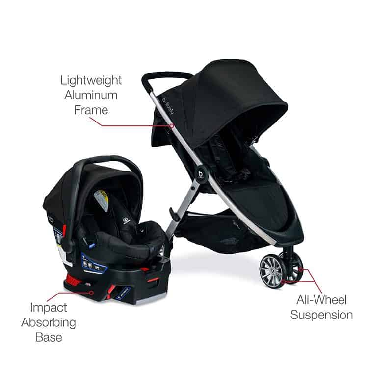 Britax B-Lively Travel System with B-Safe 35 Infant Car Seat features 5